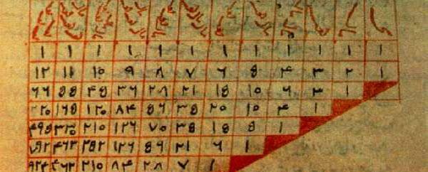 السَّمَوْأل المغربي.. عالم الرياضيات